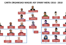 Carta Organisasi AJK Masjid AsySyarif Meru 2016-2018